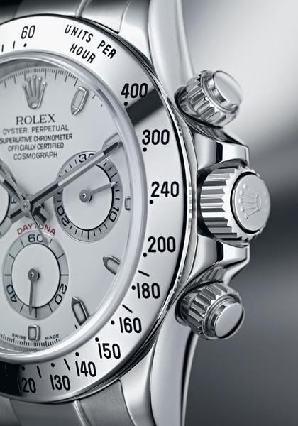 Rolex Oyster Perpetual Daytona Replicas Relojes